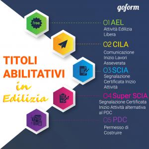 Titoli_Abilitativi_corso_online