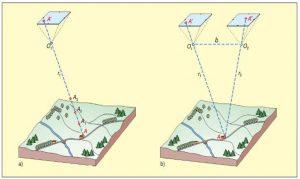 fotogrammetria classica corso di formazione